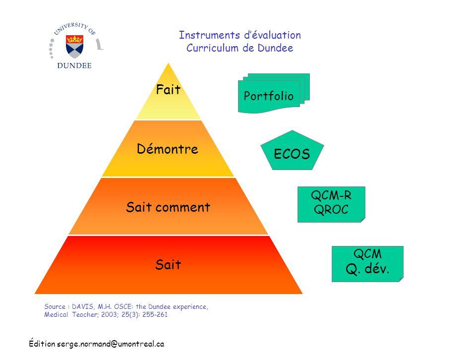 Instruments d'évaluation Curriculum de Dundee