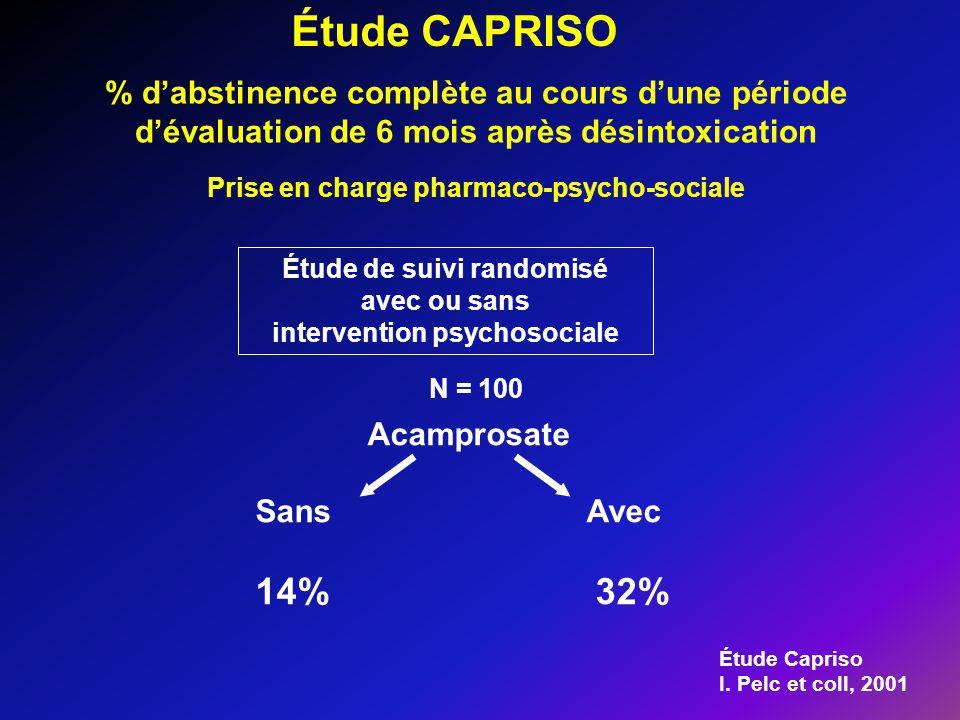 Étude CAPRISO % d'abstinence complète au cours d'une période d'évaluation de 6 mois après désintoxication.
