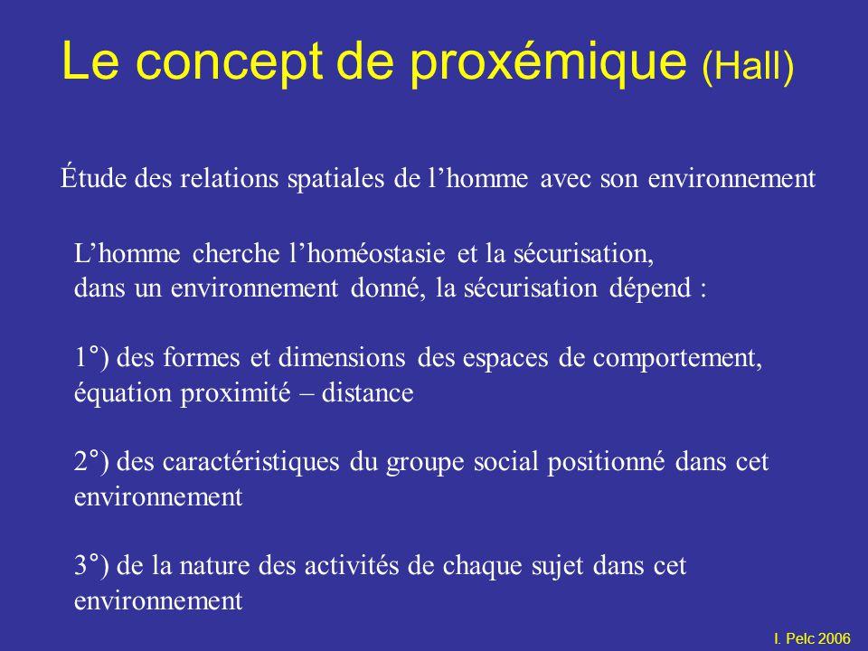 Le concept de proxémique (Hall)