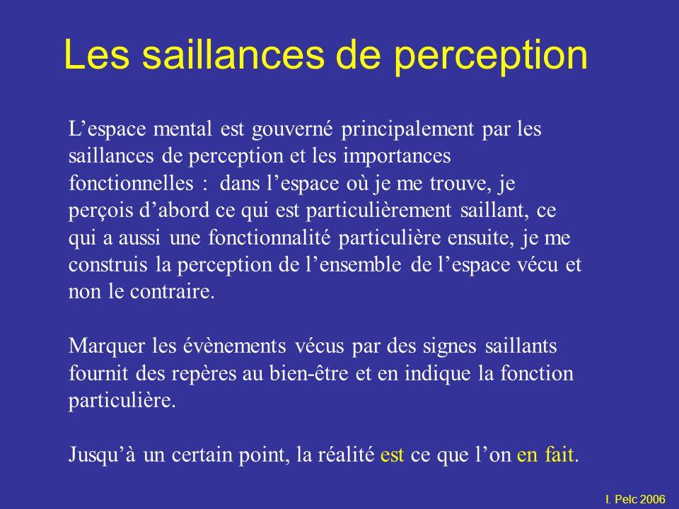 Les saillances de perception