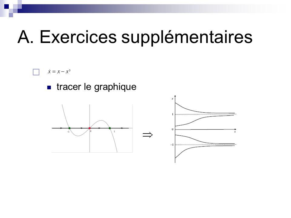 A. Exercices supplémentaires