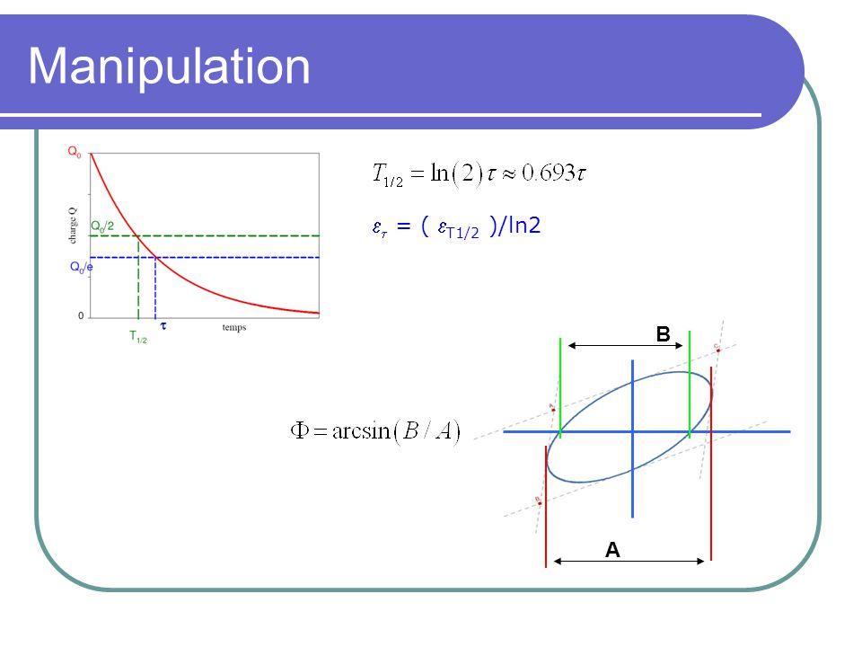 Manipulation  = ( T1/2 )/ln2 B A