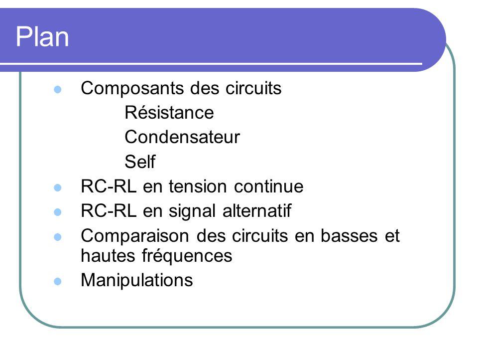 Plan Composants des circuits Résistance Condensateur Self