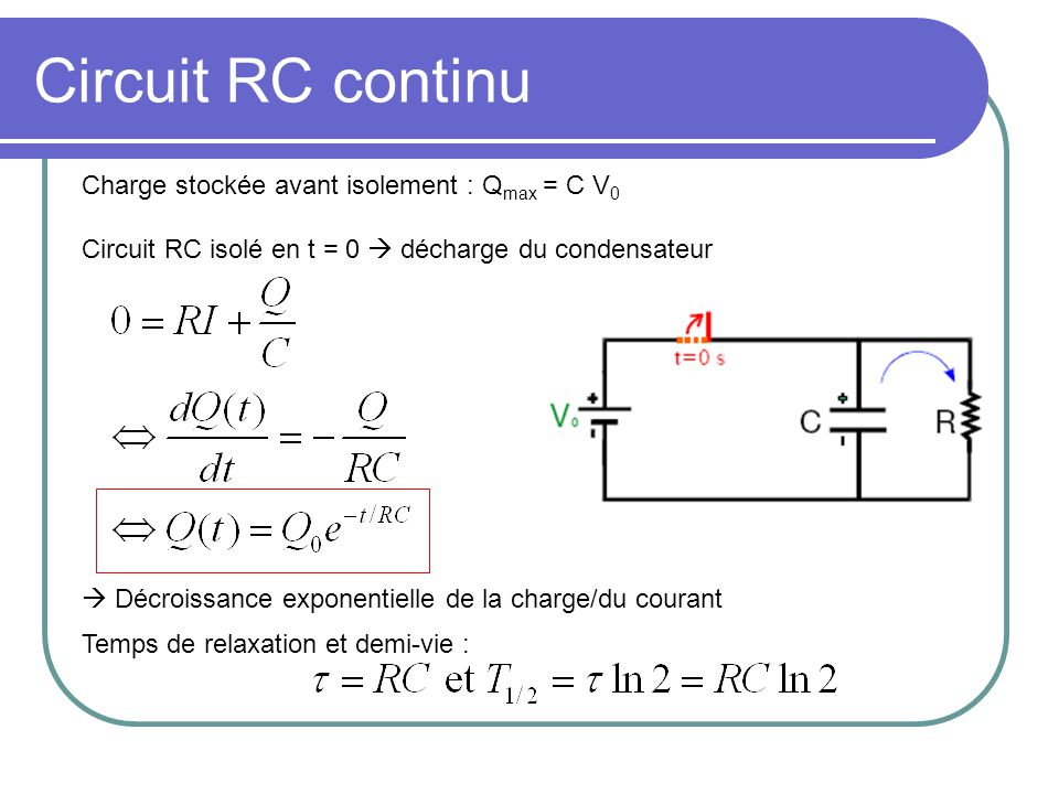 Circuit RC continu Charge stockée avant isolement : Qmax = C V0