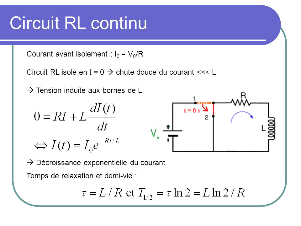 Circuit RL continu Courant avant isolement : I0 = V0/R