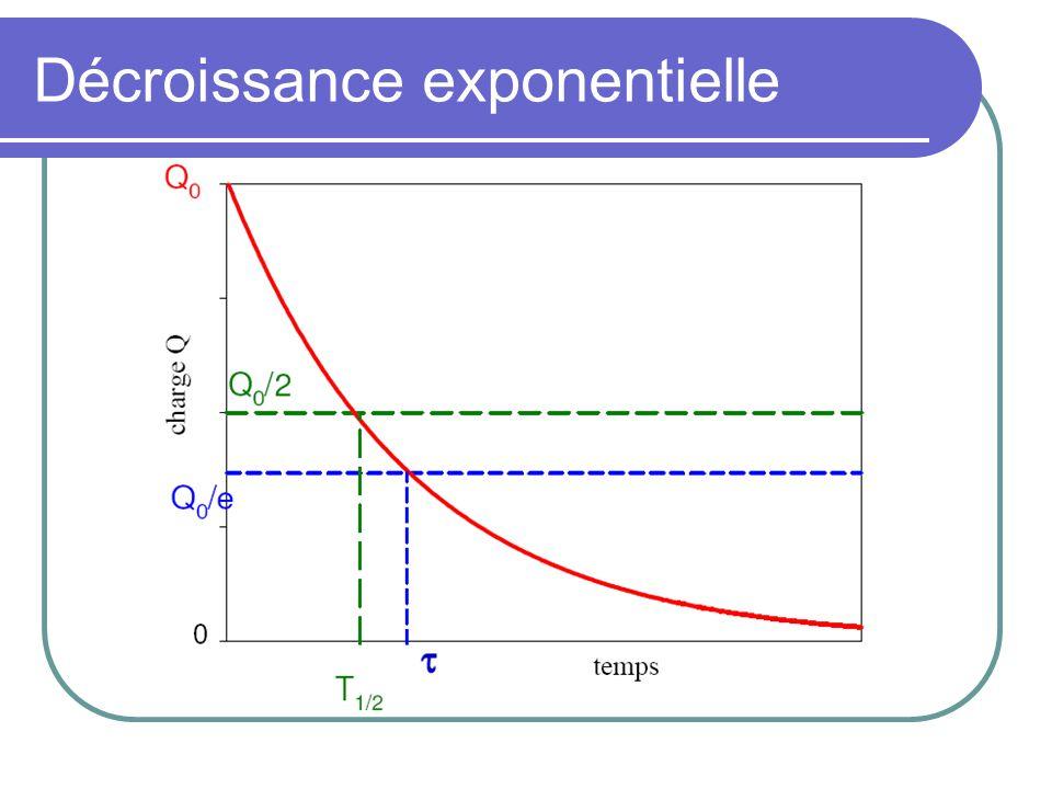 Décroissance exponentielle