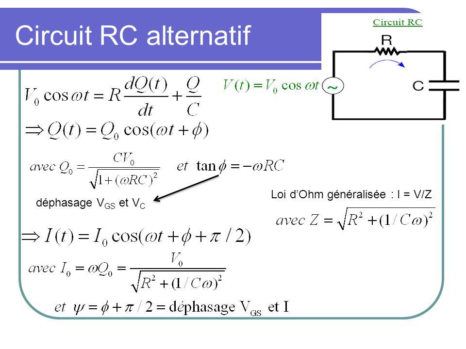 Circuit RC alternatif Loi d'Ohm généralisée : I = V/Z