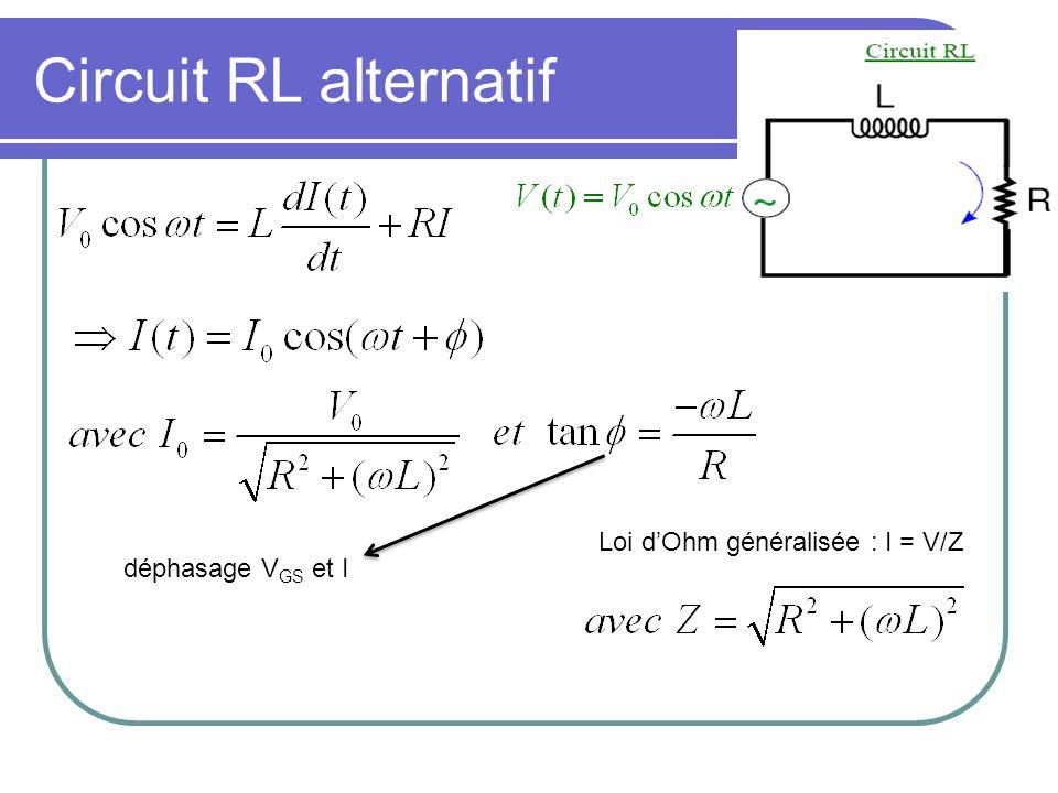 Circuit RL alternatif Loi d'Ohm généralisée : I = V/Z