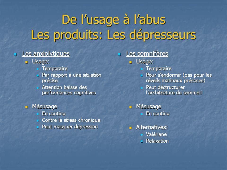 De l'usage à l'abus Les produits: Les dépresseurs