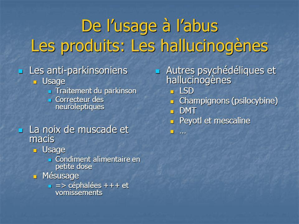 De l'usage à l'abus Les produits: Les hallucinogènes