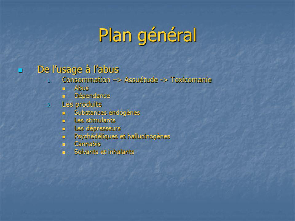 Plan général De l'usage à l'abus
