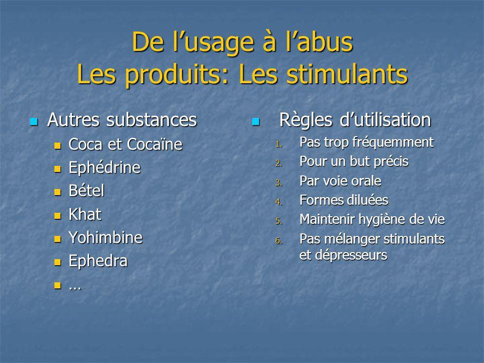 De l'usage à l'abus Les produits: Les stimulants