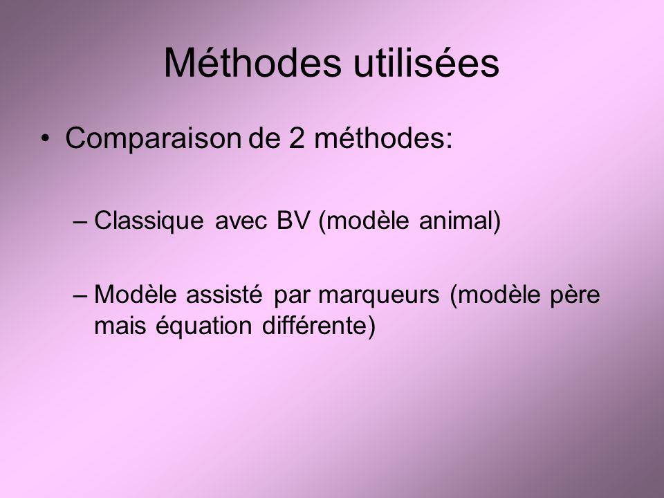 Méthodes utilisées Comparaison de 2 méthodes: