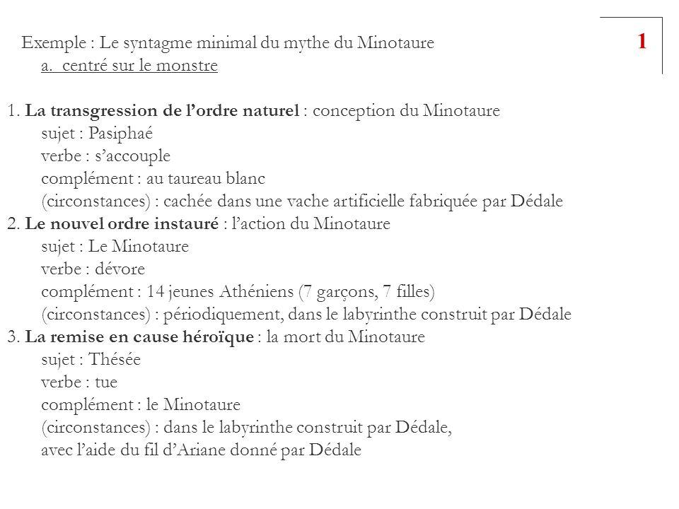 1 Exemple : Le syntagme minimal du mythe du Minotaure