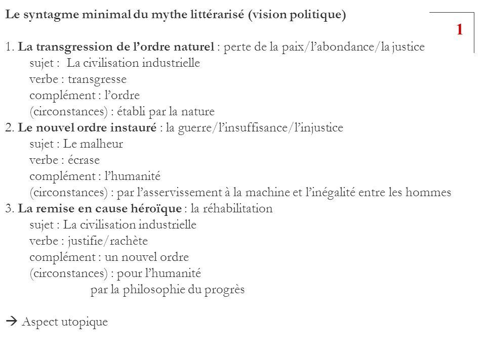 1 Le syntagme minimal du mythe littérarisé (vision politique)