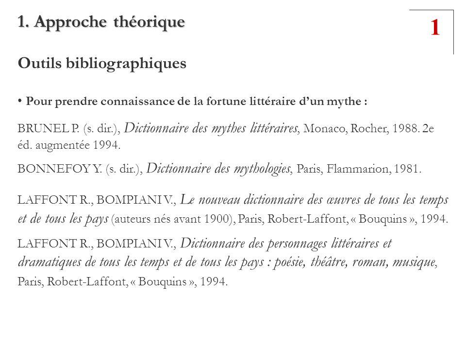 1 1. Approche théorique Outils bibliographiques