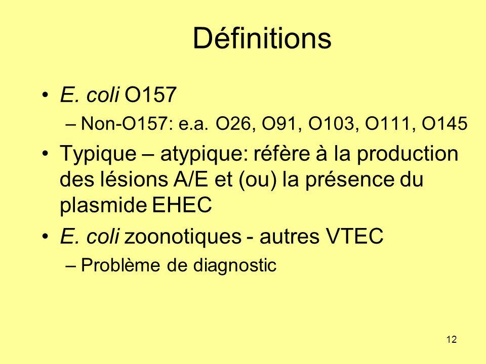 Définitions E. coli O157. Non-O157: e.a. O26, O91, O103, O111, O145.