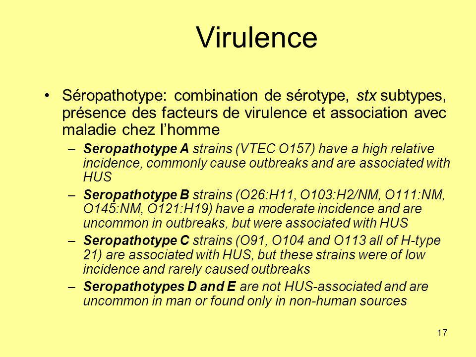 Virulence Séropathotype: combination de sérotype, stx subtypes, présence des facteurs de virulence et association avec maladie chez l'homme.