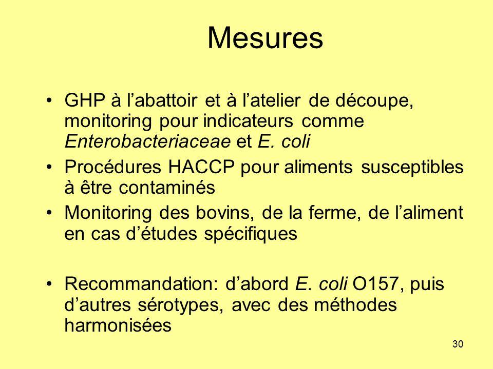 Mesures GHP à l'abattoir et à l'atelier de découpe, monitoring pour indicateurs comme Enterobacteriaceae et E. coli.