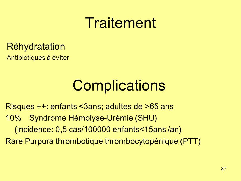 Traitement Complications Réhydratation