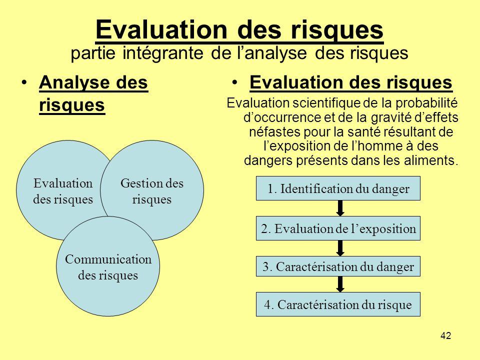 Evaluation des risques partie intégrante de l'analyse des risques