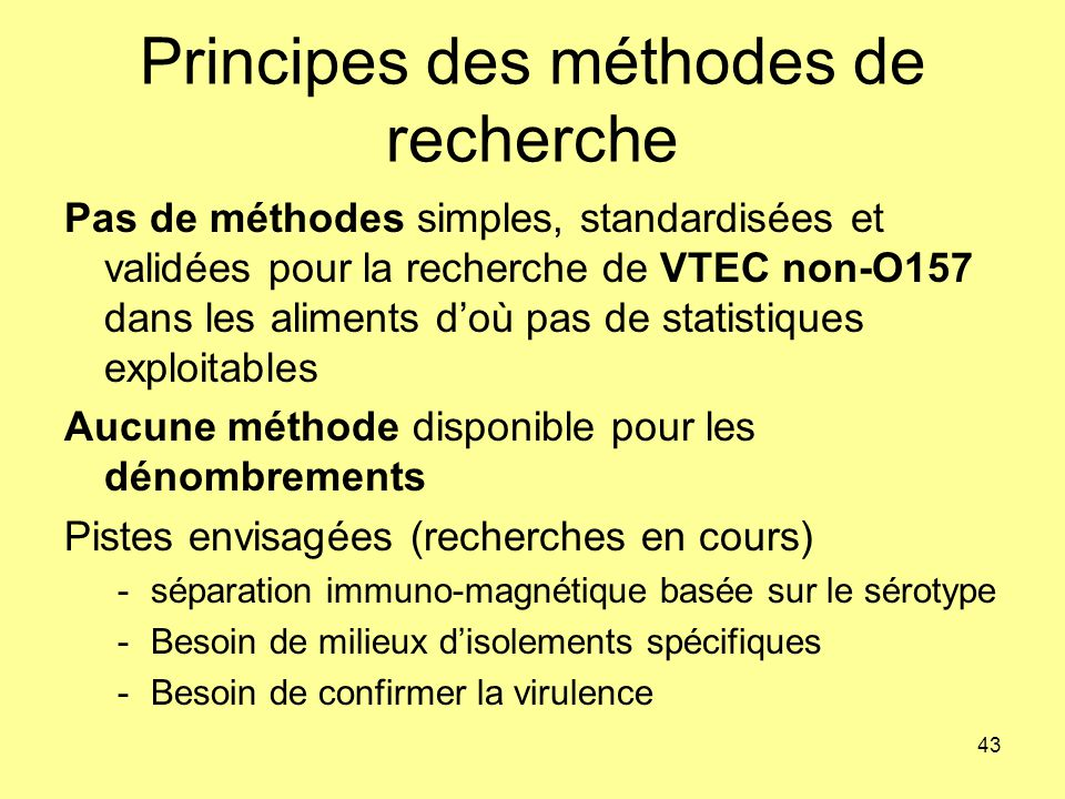 Principes des méthodes de recherche