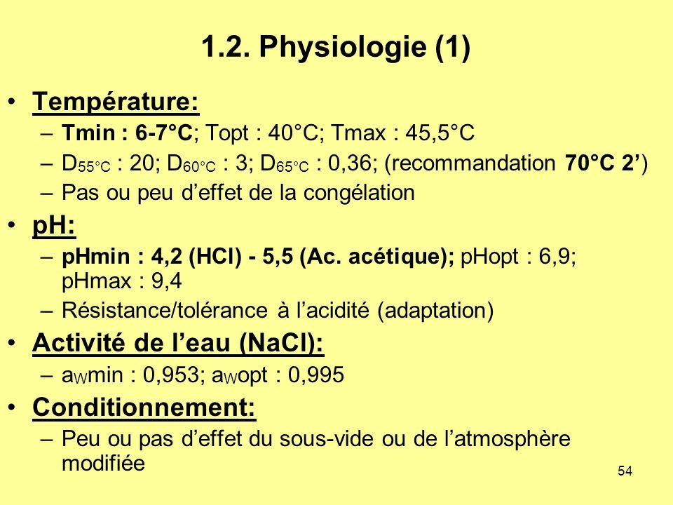 1.2. Physiologie (1) Température: pH: Activité de l'eau (NaCl):