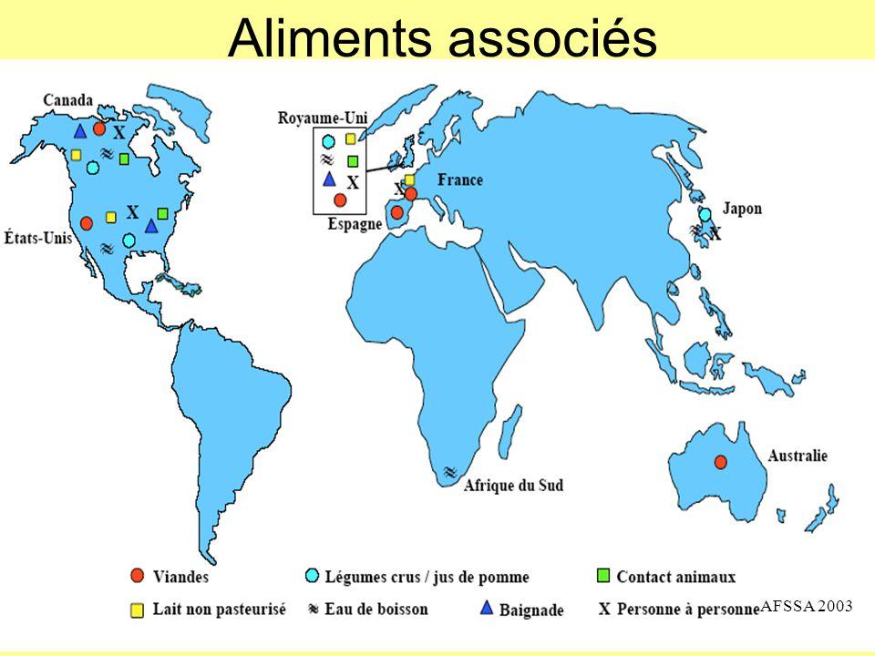 Aliments associés AFSSA 2003