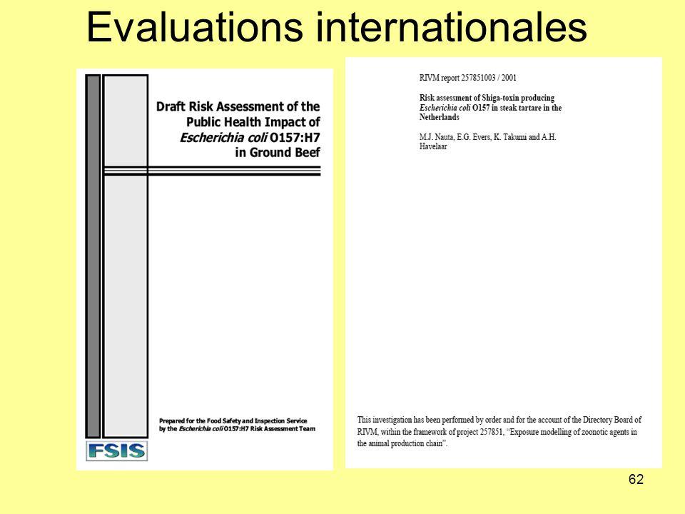 Evaluations internationales