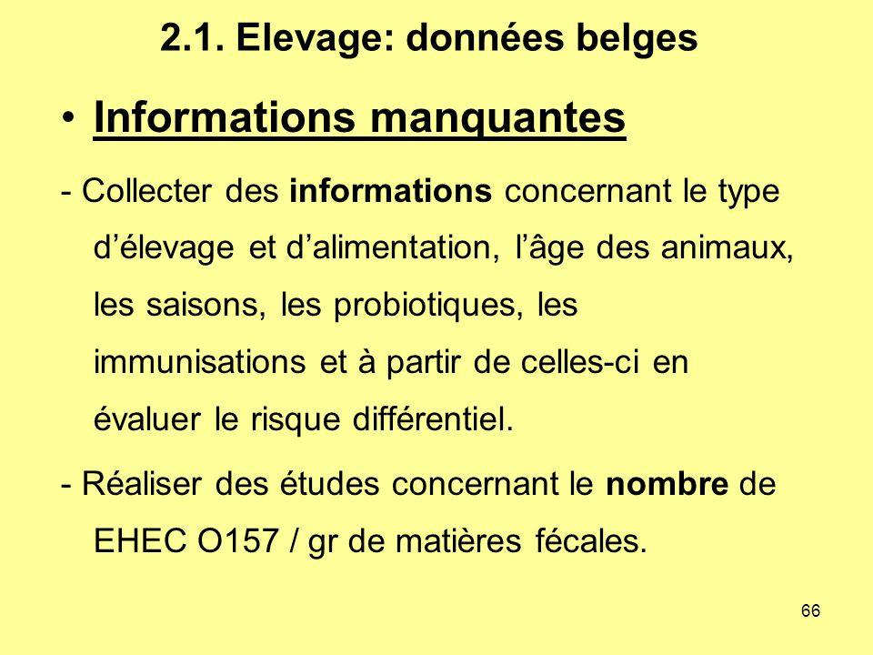 2.1. Elevage: données belges