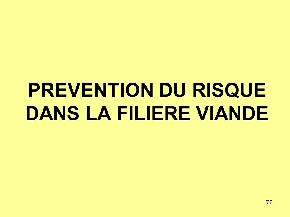 PREVENTION DU RISQUE DANS LA FILIERE VIANDE
