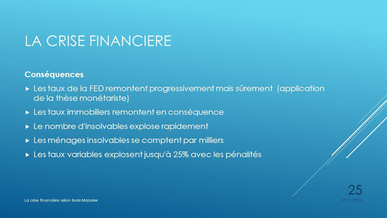 La crise financiere Conséquences