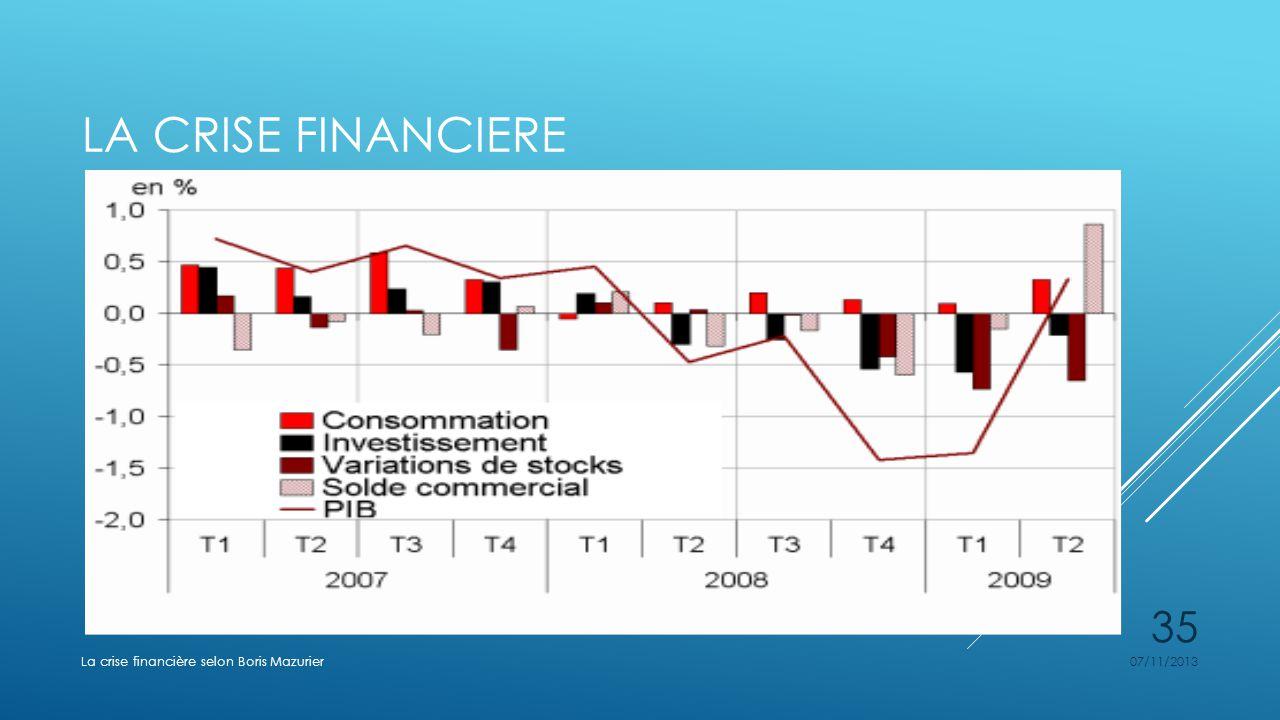 La crise financiere La crise financière selon Boris Mazurier
