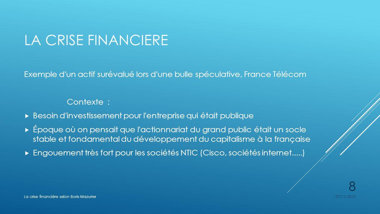 La crise financiere Exemple d un actif surévalué lors d une bulle spéculative, France Télécom. Contexte :