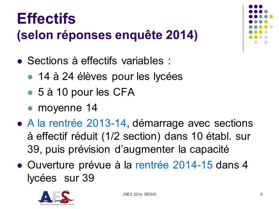 Effectifs (selon réponses enquête 2014)