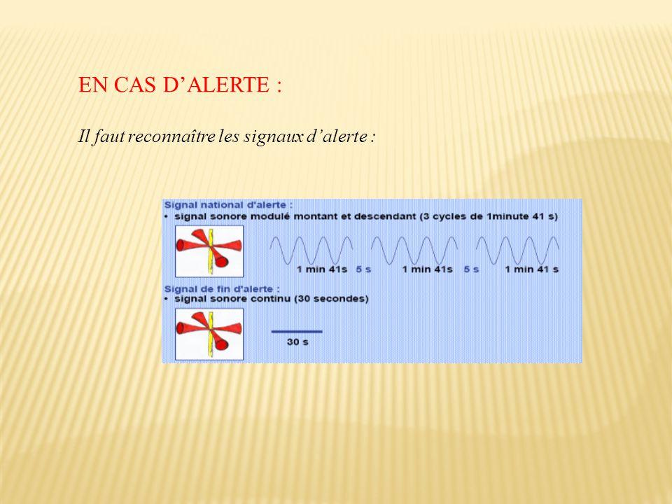 EN CAS D'ALERTE : Il faut reconnaître les signaux d'alerte :