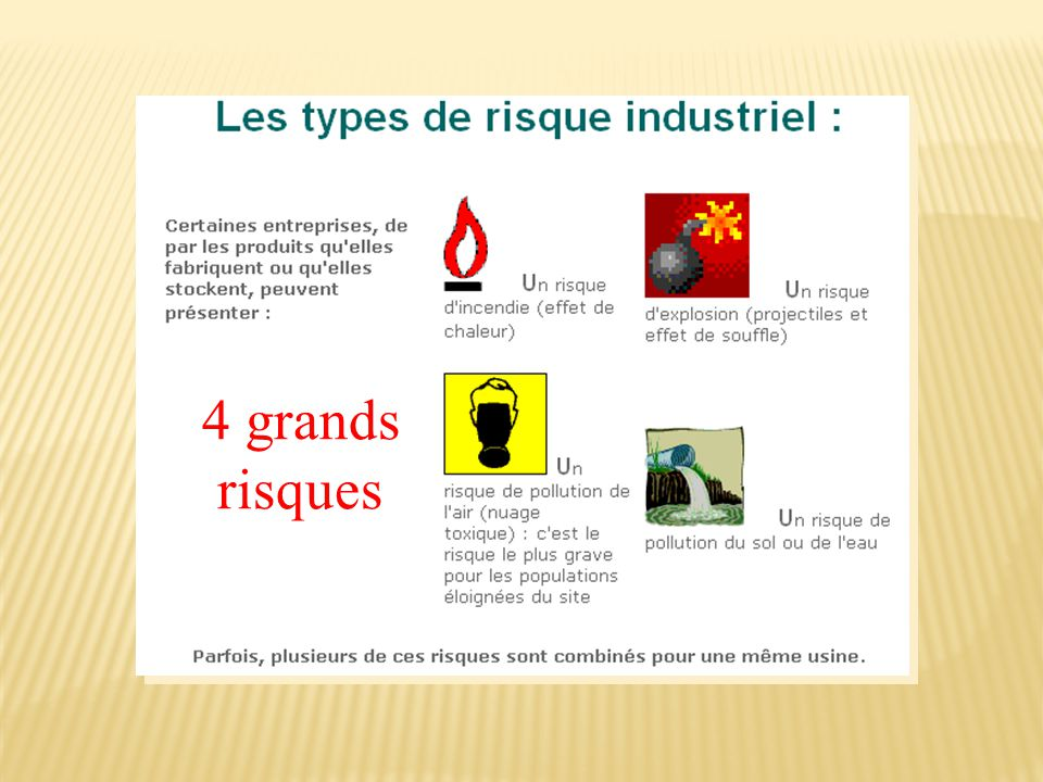 4 grands risques