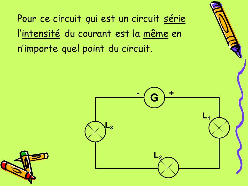 Pour ce circuit qui est un circuit série l'intensité du courant est la même en n'importe quel point du circuit.