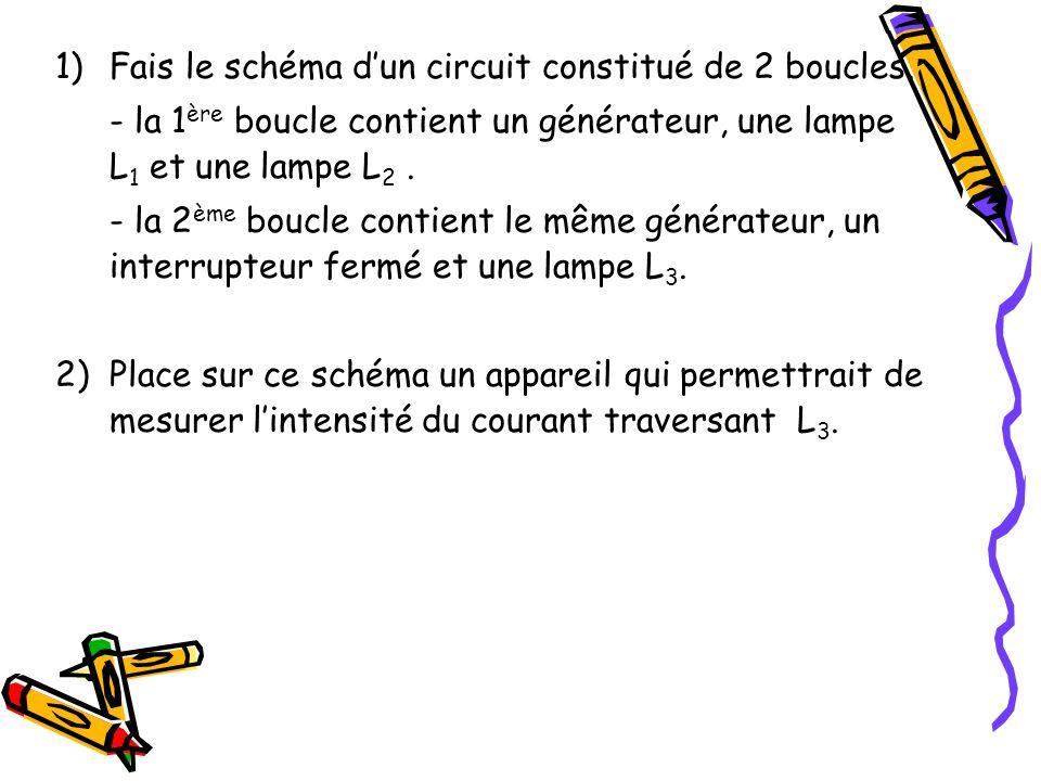 1) Fais le schéma d'un circuit constitué de 2 boucles.