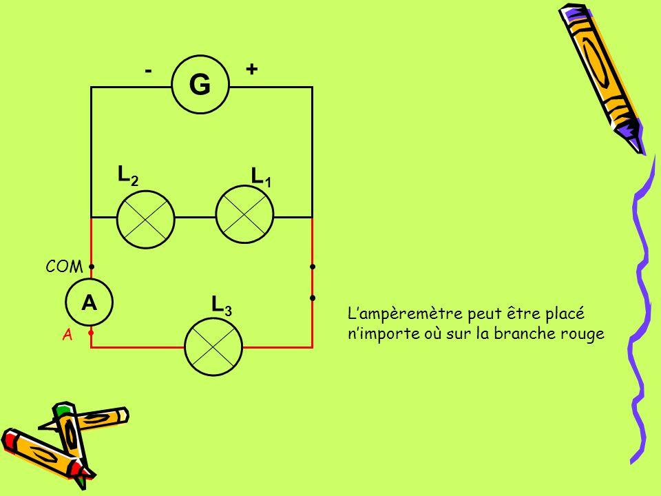 - + L1 L2 L3 A COM G L'ampèremètre peut être placé n'importe où sur la branche rouge