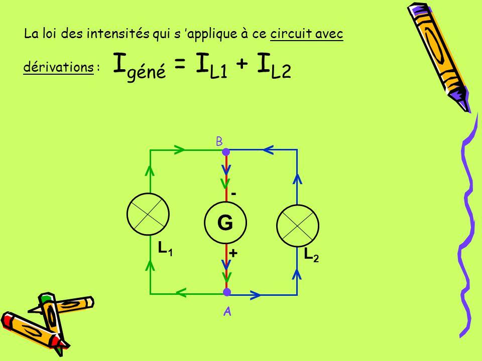 La loi des intensités qui s 'applique à ce circuit avec dérivations : Igéné = IL1 + IL2
