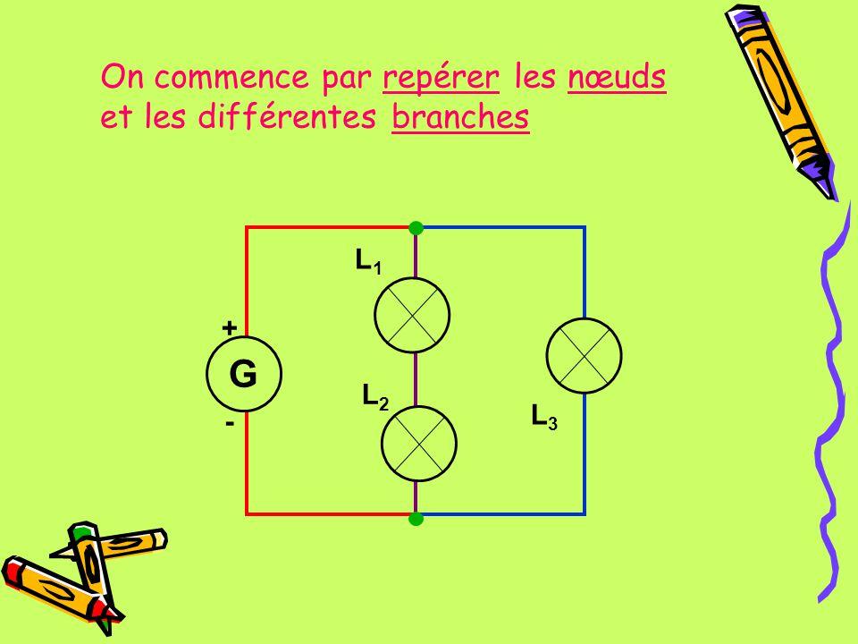 G On commence par repérer les nœuds et les différentes branches + L3 -