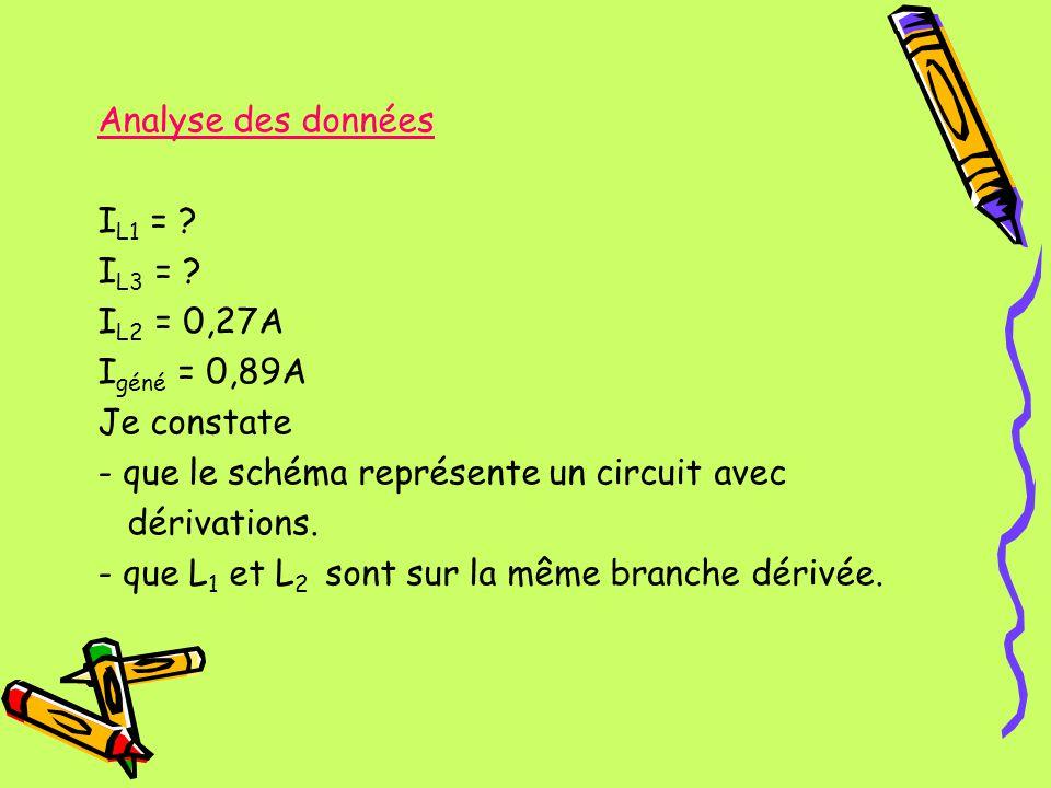 Analyse des données IL1 = IL3 = IL2 = 0,27A. Igéné = 0,89A. Je constate. - que le schéma représente un circuit avec dérivations.