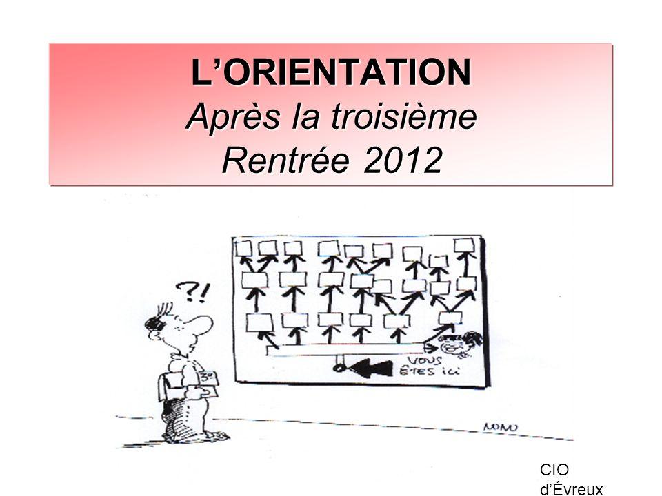 L'ORIENTATION Après la troisième Rentrée 2012