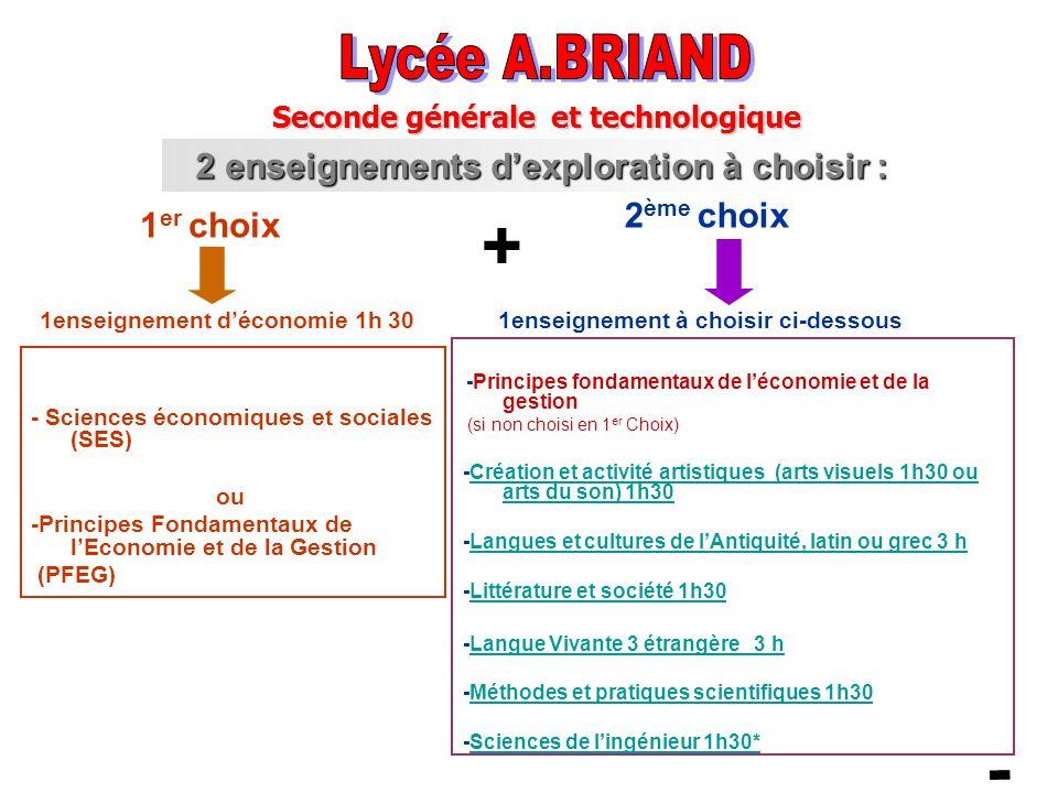 + Lycée A.BRIAND 2 enseignements d'exploration à choisir : 2ème choix