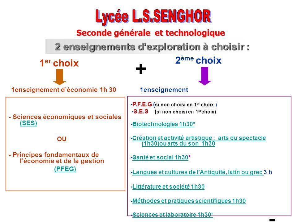 + Lycée L.S.SENGHOR 2 enseignements d'exploration à choisir :