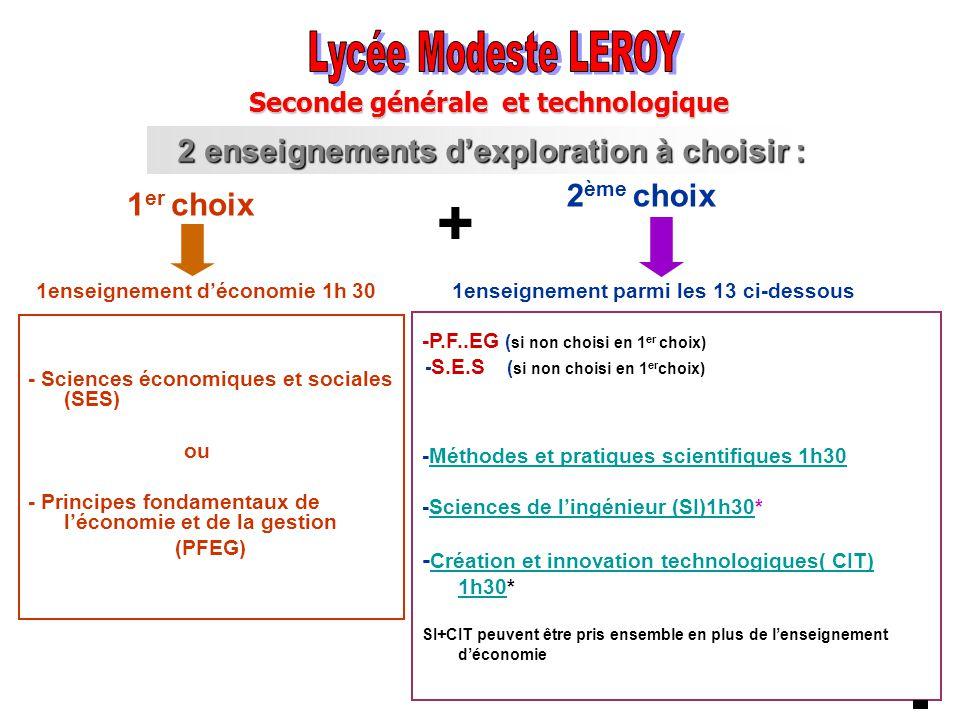 + Lycée Modeste LEROY 2 enseignements d'exploration à choisir :