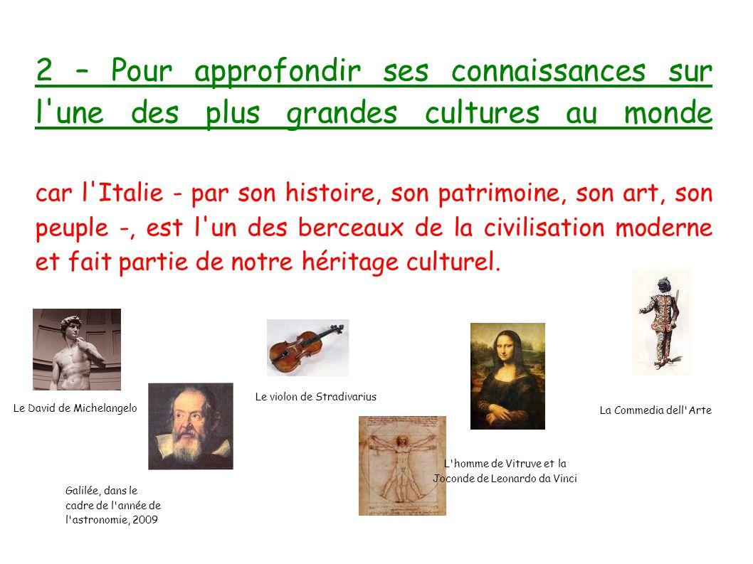 L homme de Vitruve et la Joconde de Leonardo da Vinci