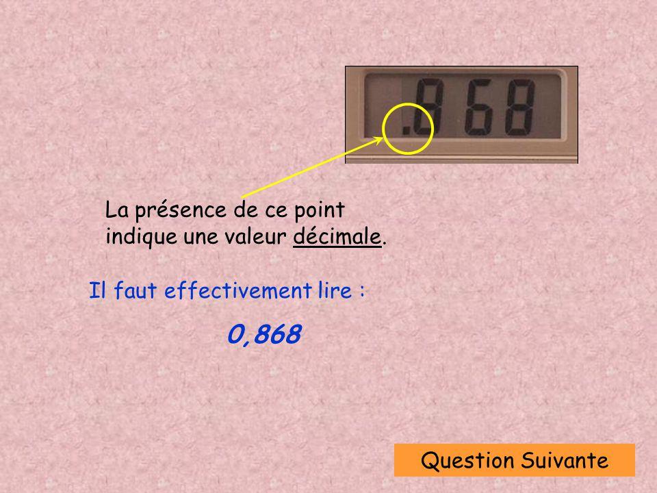 0,868 La présence de ce point indique une valeur décimale.