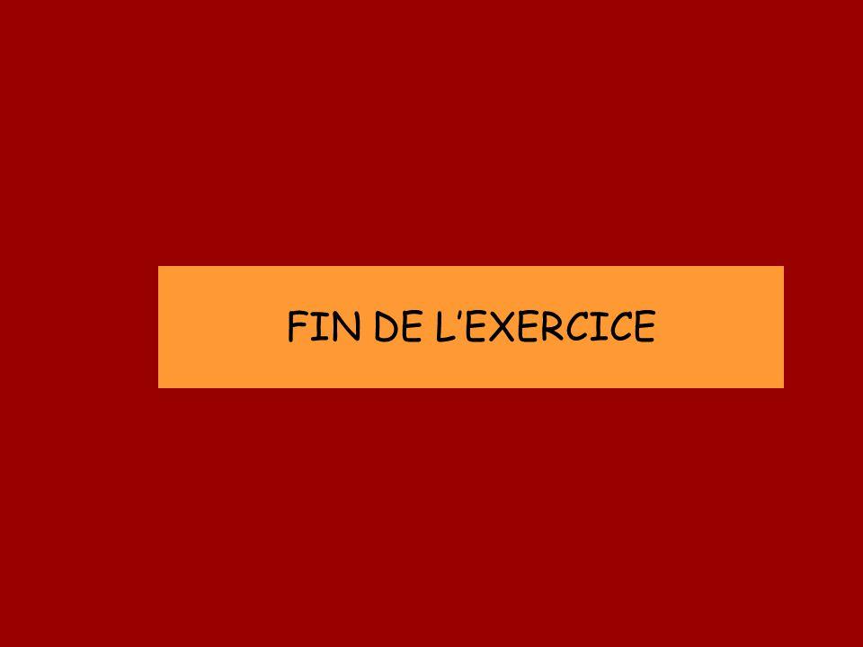 FIN DE L'EXERCICE